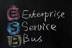 ESB - Enterprise Service Bus Stock Photos