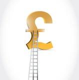 Escadas ao símbolo de moeda da libra britânica Fotos de Stock Royalty Free
