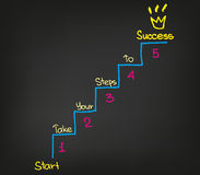 Escadas ao sucesso Fotos de Stock Royalty Free