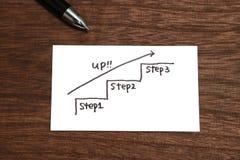 Escadas da escrita que dirigem para cima com a seta no papel Conceito do sucesso comercial e ideia do crescimento Foto de Stock