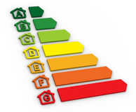 Escala de funcionamiento de la energía de los edificios Imagen de archivo libre de regalías