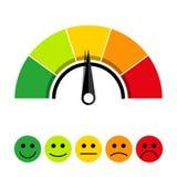 Escala de la satisfacción del cliente ilustración del vector