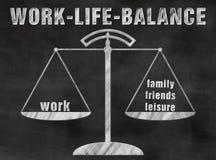 Escala de la vida del trabajo Fotografía de archivo libre de regalías