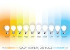 Escala de temperatura da cor clara Foto de Stock Royalty Free