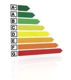 Escala del rendimiento energético stock de ilustración