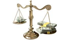 Escalas da desigualdade de justiça Income Gap EUA
