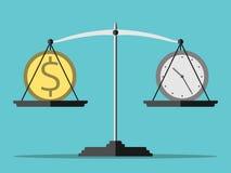 Escalas, dinheiro e tempo Fotografia de Stock