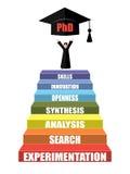 Escaleras con requisitos principales del éxito académico de la carrera Características principales del buen doctor de la investig Imágenes de archivo libres de regalías