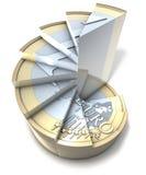 Escaleras euro de la moneda Imagenes de archivo