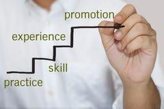 Escaliers de carrière Image libre de droits