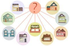 Escolhendo a casa, comparando a propriedade para comprar ou o aluguel, vector o conceito Fotos de Stock Royalty Free