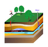 Escova de garrafa da extração do petróleo. Esquema do vetor Imagem de Stock