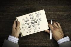 Escriba un plan empresarial imagen de archivo