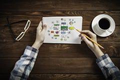 Escriba un plan empresarial fotografía de archivo libre de regalías