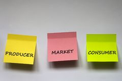 Escriben el productor, mercado, consumidor, la frase en etiquetas engomadas multicoloras en el fondo blanco imagen de archivo libre de regalías