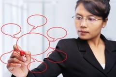 Escrita asiática da mulher de negócios na placa de vidro. Imagens de Stock Royalty Free