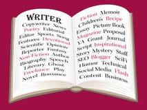 Escritor Infographic Imagen de archivo