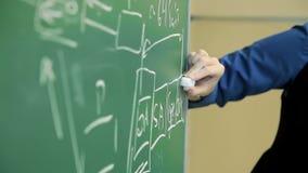 Escritura de la mano de los profesores en la pizarra almacen de video