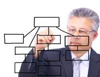 Escritura del hombre en una pantalla clara imagenes de archivo
