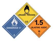 Escrituras de la etiqueta amonestadoras del material peligroso libre illustration