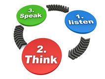 Habilidades de escuta Imagens de Stock