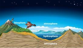 A esfera da terra ilustração royalty free