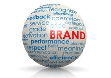 Esfera de la marca Imagen de archivo libre de regalías