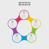 Esfera económica en diseño plano Disposición para sus opciones o pasos Imagenes de archivo