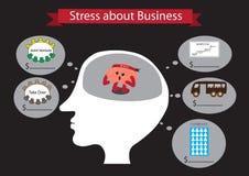 Esforço sobre o negócio dentro da cabeça Imagem de Stock Royalty Free