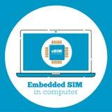 ESIM卡片在膝上型计算机屏幕上的芯片标志 免版税库存图片