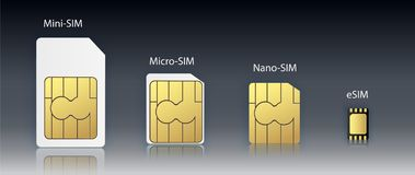 ESIM Embedded SIM card icon symbol concept. new chip mobile cellular communication technology. set SIM-cards for mobile. Devices with chip. vector illustration stock illustration