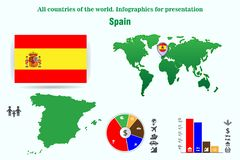 españa Todos los países del mundo Infographics para la presentación fotografía de archivo libre de regalías