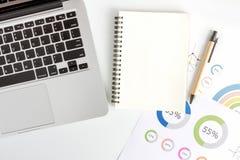 Espace de travail de bureau avec du café de bloc-notes de clavier de la tasse Photos libres de droits
