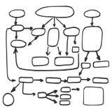 Espacio dibujado mano del organigrama del espacio en blanco del bosquejo del garabato para el texto Imágenes de archivo libres de regalías