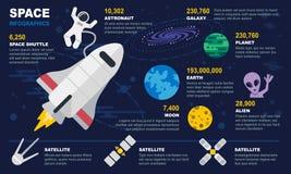 Espacio Infographics ilustración del vector