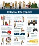 Espion Infographics plat Photos libres de droits