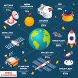 Esplorazione spaziale Infografic illustrazione vettoriale