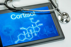 Esposizione con la formula chimica di cortisolo Fotografia Stock Libera da Diritti