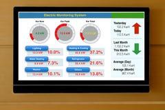 Esposizione del consumo di energia delle famiglie e del risparmio immagine stock
