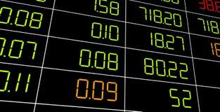 Esposizione del mercato azionario Immagini Stock Libere da Diritti