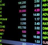 Esposizione delle citazioni del mercato azionario Fotografie Stock Libere da Diritti