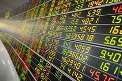 Esposizione delle citazioni del mercato azionario Fotografia Stock Libera da Diritti