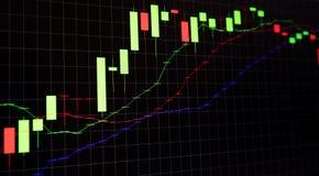 Esposizione finanziaria di prezzi del grafico e dell'istogramma del mercato azionario su fondo scuro immagine stock