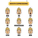 Espressioni della bocca fissate Fotografie Stock Libere da Diritti
