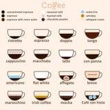 Espresso-Führer-dünne Linie Ikonen-Karte Vektor vektor abbildung