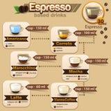 Espressosatz Stockbild