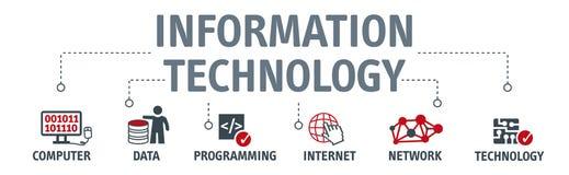 Esprit IC de concept d'illustration de vecteur de technologie de l'information de bannière illustration libre de droits