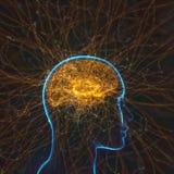 Esprit puissant Brain Neural Connections