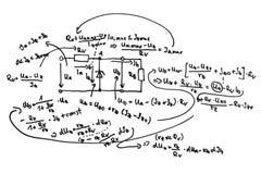 Esquema circular y ecuaciones Fotografía de archivo libre de regalías