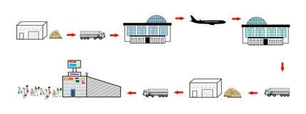 Esquema de exportaciones y de importaciones Fotos de archivo libres de regalías